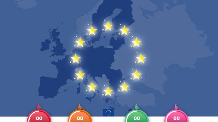 Quiz vélo Commission Européenne