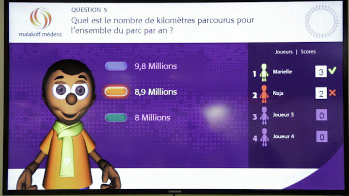 Quiz Personnage virtuel Malakoff
